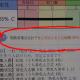 中3志望校判定テスト 2018.10月度