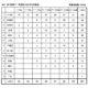 県一模試トップ500(高2①2021)
